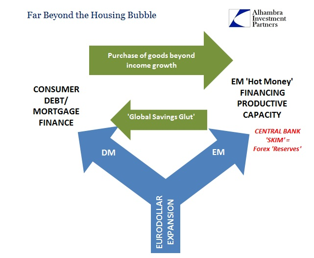 ABOOK July 2016 Brazil Two Bubbles