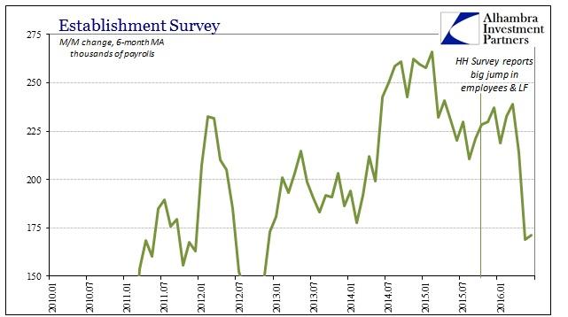 ABOOK July 2016 LF SNAP Est Survey