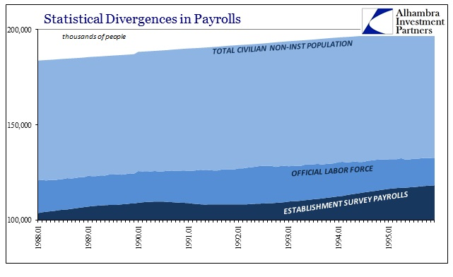 ABOOK July 2016 Payrolls Cycle 1990s