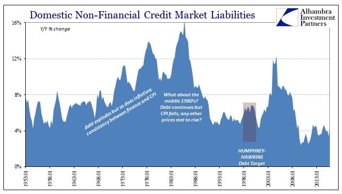 ABOOK August 2016 Econ Leverage YY NonFin