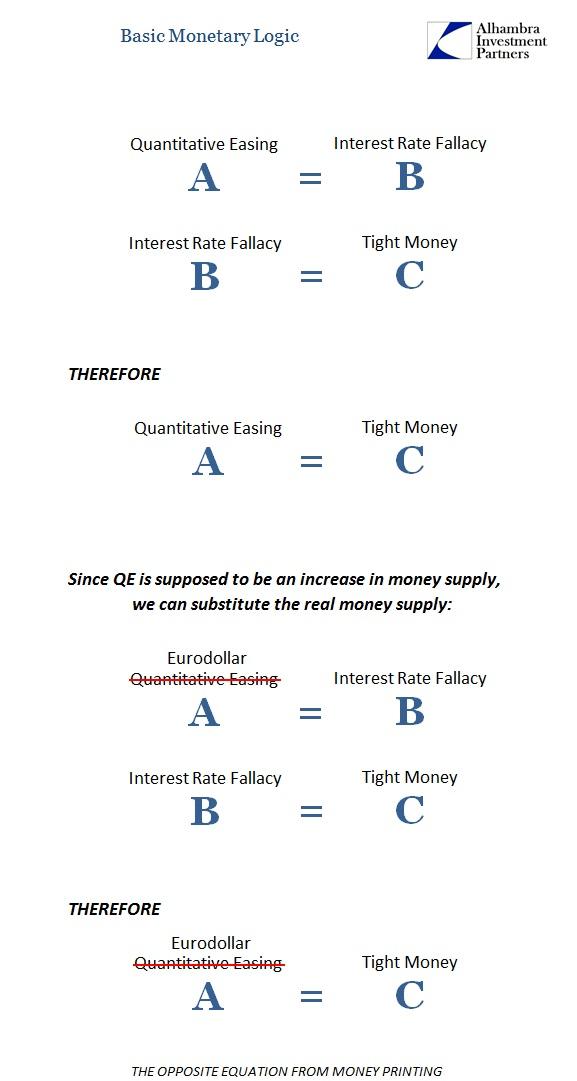 ABOOK August 2016 Monetary Logic Correct