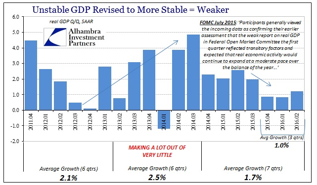 ABOOK August 2016 SP 500 GDP