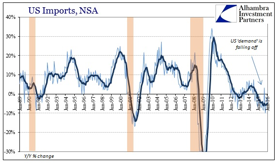 ABOOK August 2016 US Trade Imports
