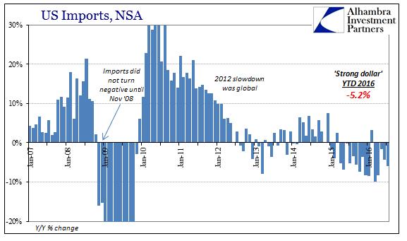 abook-sept-2016-exim-imports-recent