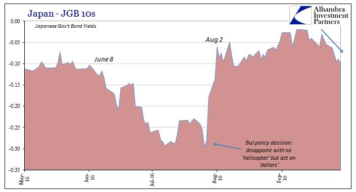 abook-sept-2016-qtr-end-jgb-10s