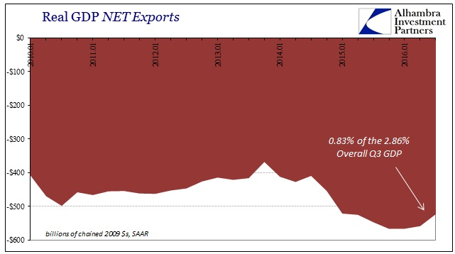 abook-oct-2016-gdp-net-ex