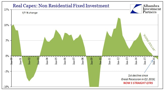 abook-oct-2016-gdp-nonres-fixed-investment
