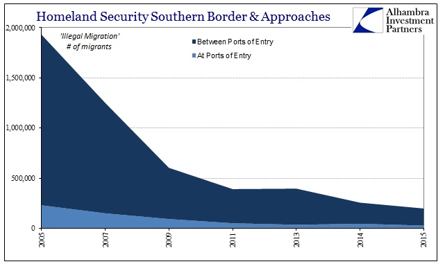 abook-oct-2016-illegal-migration