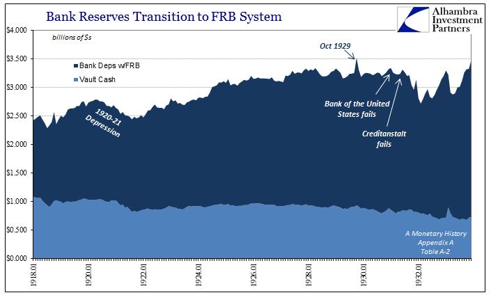 abook-nov-2016-evolution-fractional-lending-bank-reserves-to-1933