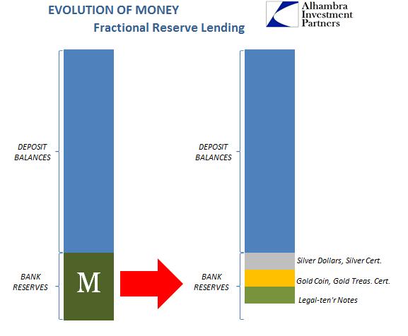 abook-nov-2016-evolution-fractional-lending2