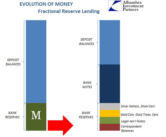 abook-nov-2016-evolution-fractional-lending4-correspondent