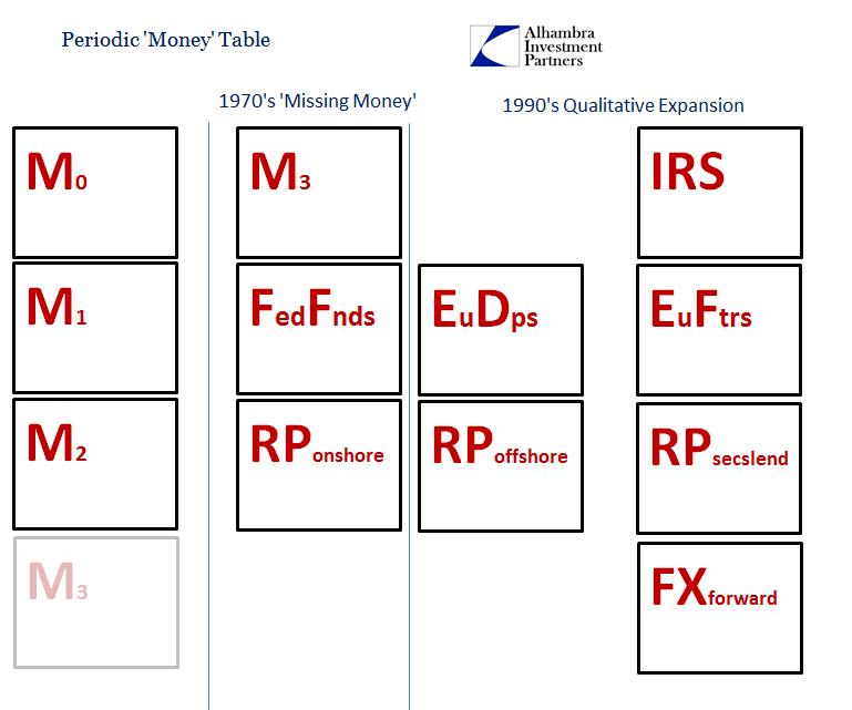 abook-nov-2016-periodic-table-1990s