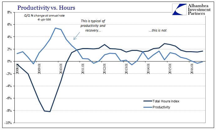 abook-nov-2016-productivity-depression