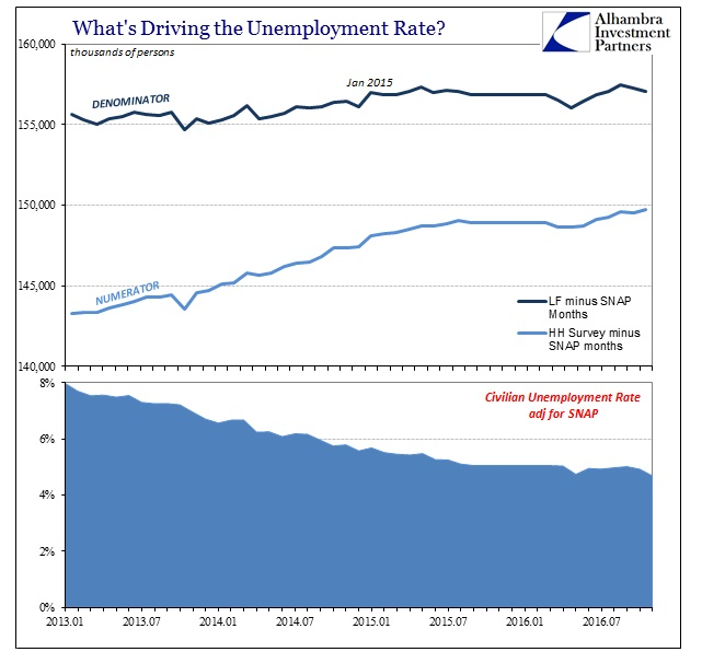 abook-dec-2016-payrolls-ue-rate