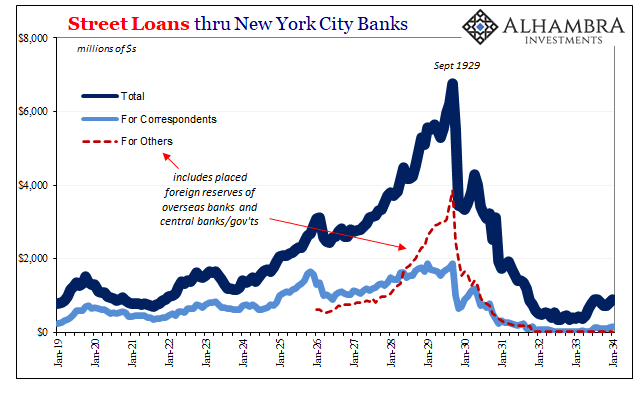 Don't Low Rates On Junk Bonds Mean Fed-fueled Credit Bubble? No. Precisely The Opposite.