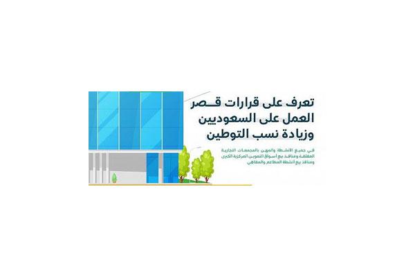 قرار قصر العمل في المجمعات التجارية المغلقة على السعوديين