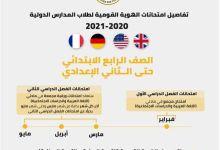 Photo of بالتفاصيل: ضوابط امتحانات الهوية القومية لطلاب المدارس الدولية.