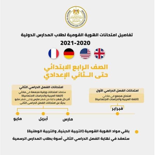 بالتفاصيل: ضوابط امتحانات الهوية القومية لطلاب المدارس الدولية.