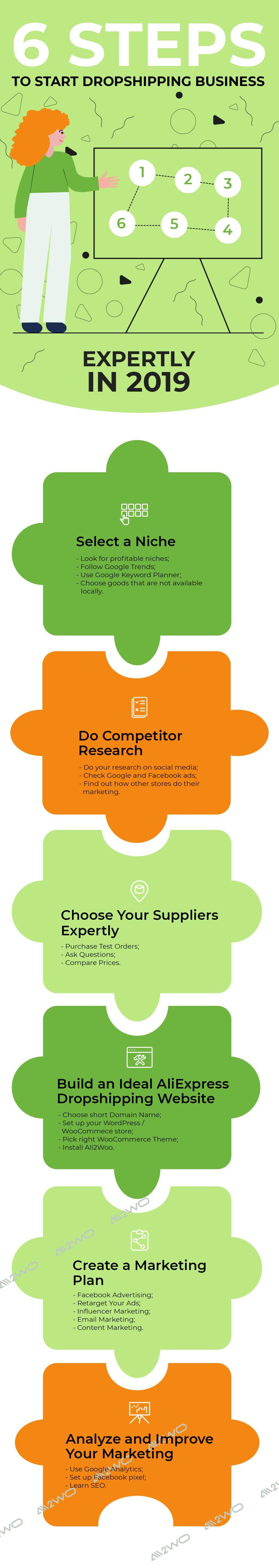 6-steps-start-dropshipping