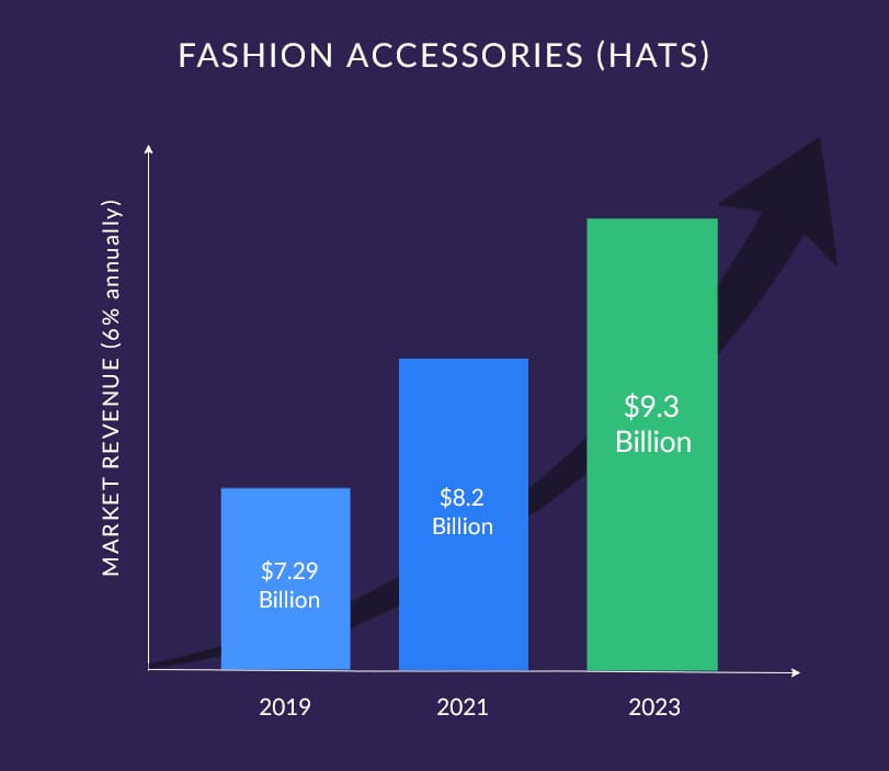 fashion-accessories-google-trend