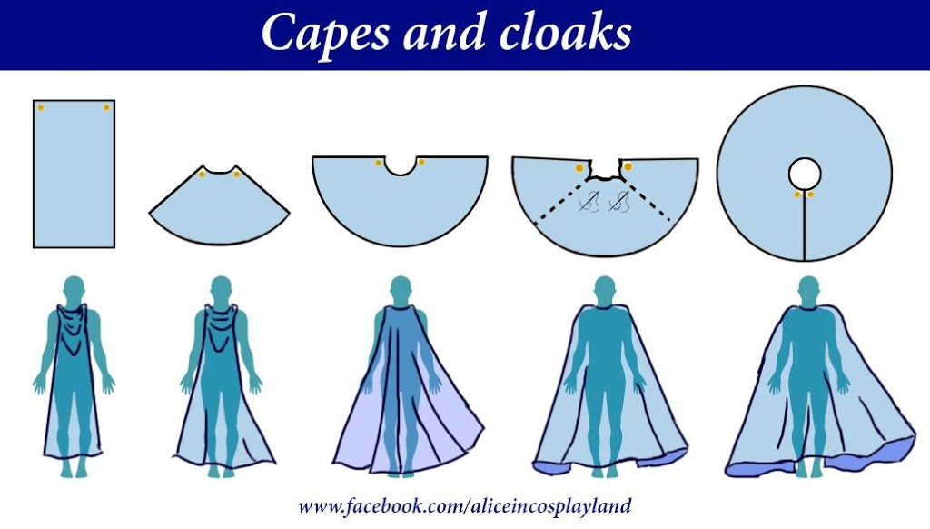 Different types of capes and cloaks | Alice in Cosplayland