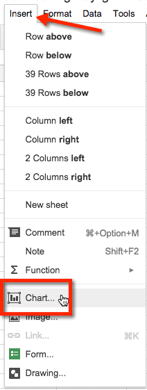 Google Sheets, Insert a chart