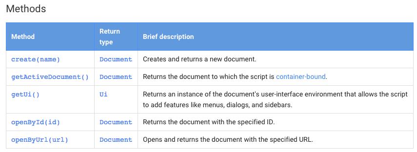 Google Apps Script Set Active Document