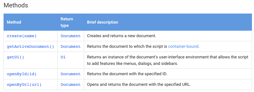 Google Apps Script Set Active Document