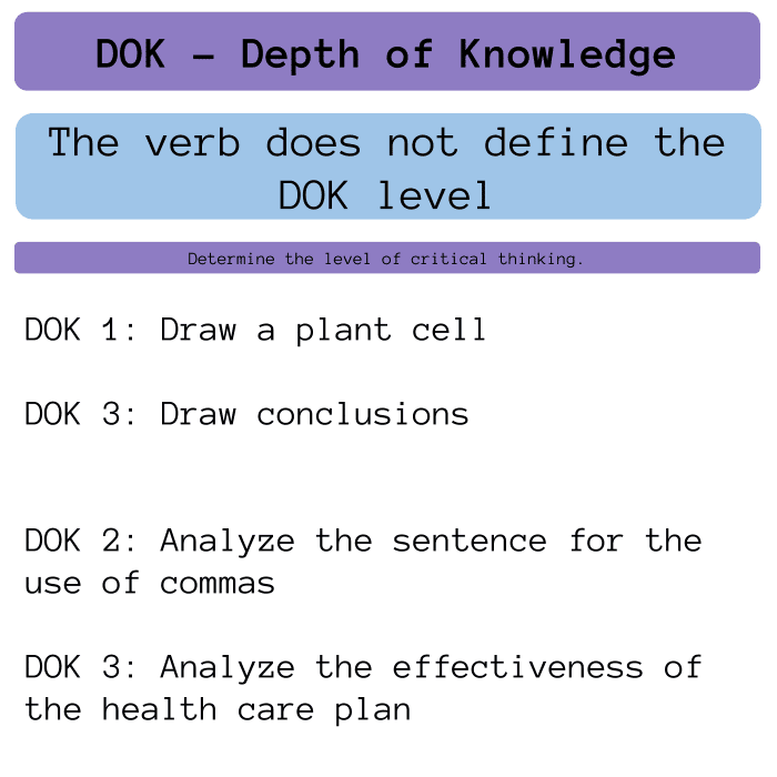 DOK Same Verb Alice Keeler