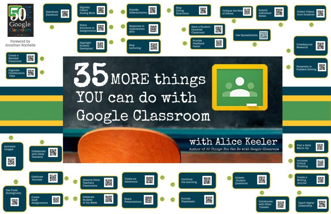 Kelly Kermode Classroom Infographic