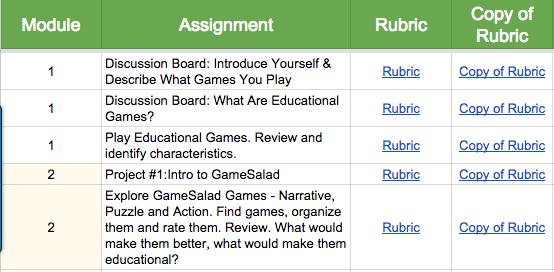 Sample of a list of rubrics