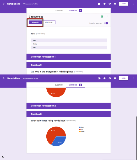 Summary for the Google Form