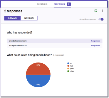 google forms summary