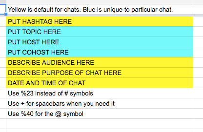 twitter chat moderator spreadsheet template fill in chat details