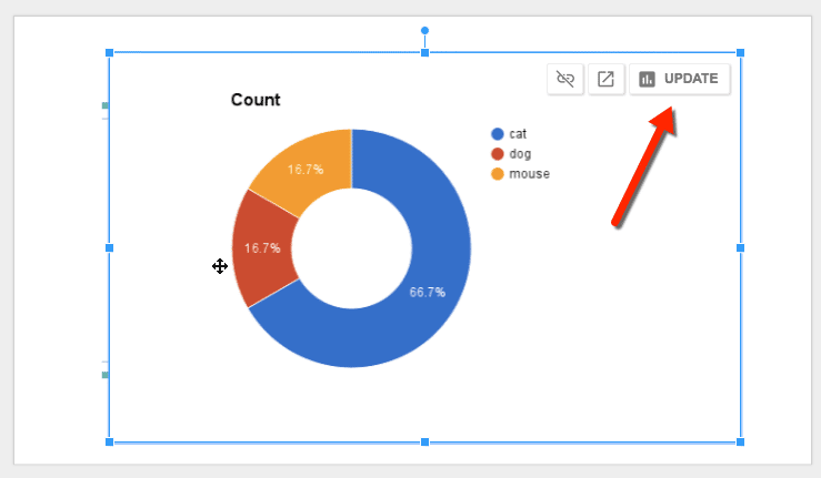 Try this its easy google sheets count stuff teacher tech update the chart in google slides ccuart Images