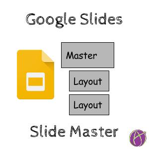 Google Slides: Edit the Slide Master - Teacher Tech
