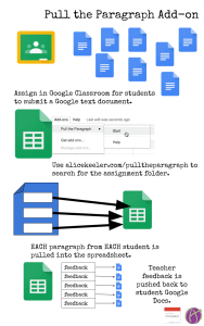 pull the paragraph workflow