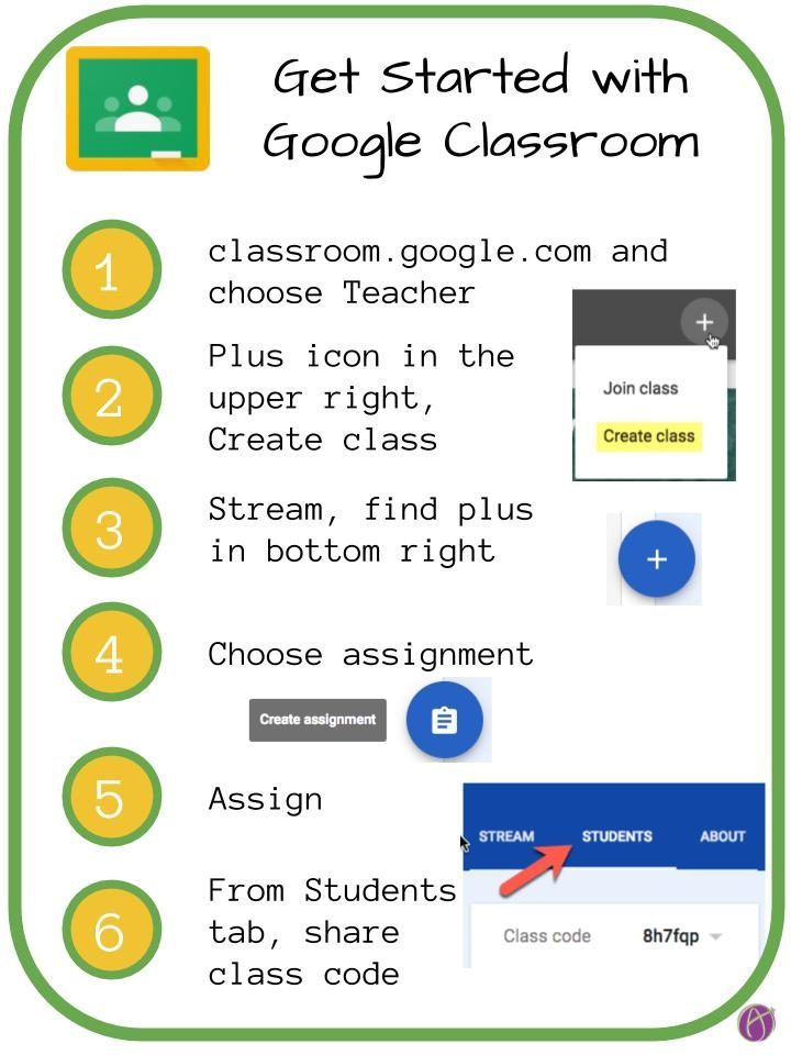 Impact Learning with Google Classroom - Teacher Tech