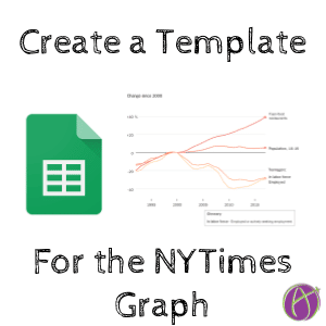 how to create candle stick graph on google sheets