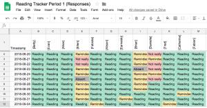 Tracker Responses