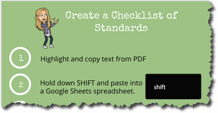Create a checklist of standards graphic