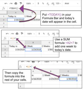 Adding Formulas in Google Sheets