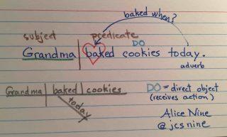 Grammar through Sentences