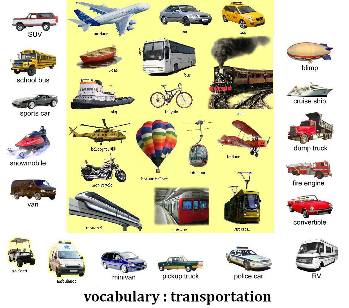 Transport And Travelling Vocabulary