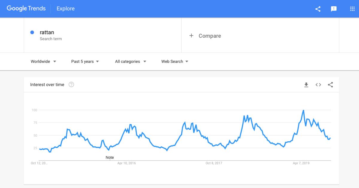rattan-bags-trend.png