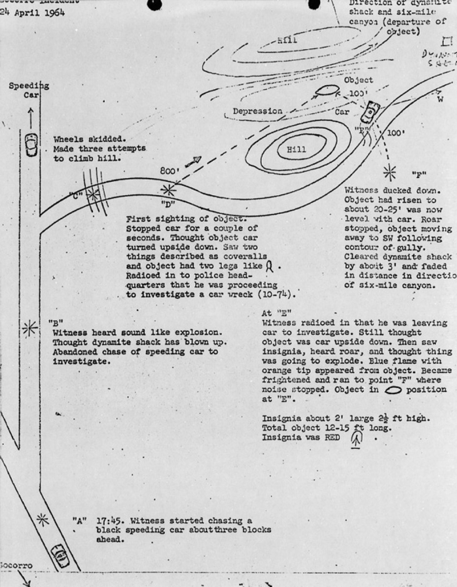Break down of sighting by Blue Book investigators. (Credit: U.S. Air Force Project Blue Book)