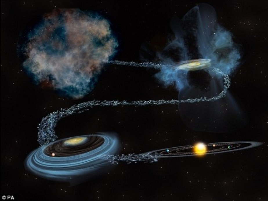 Artist's concept showing the time sequence of water ice, starting in the sun's parent molecular cloud, traveling through the stages of star formation, and eventually being incorporated into the planetary system itself. Image credit: Bill Saxton/NSF/AUI/NRAO