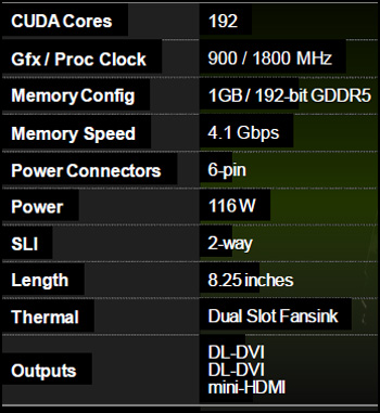 EVGA's GTX 550 Ti