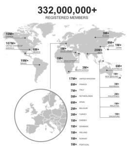 Global LinkedIn stats
