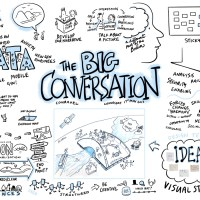 A Big Conversation Q&A - aligning leaders using pictures